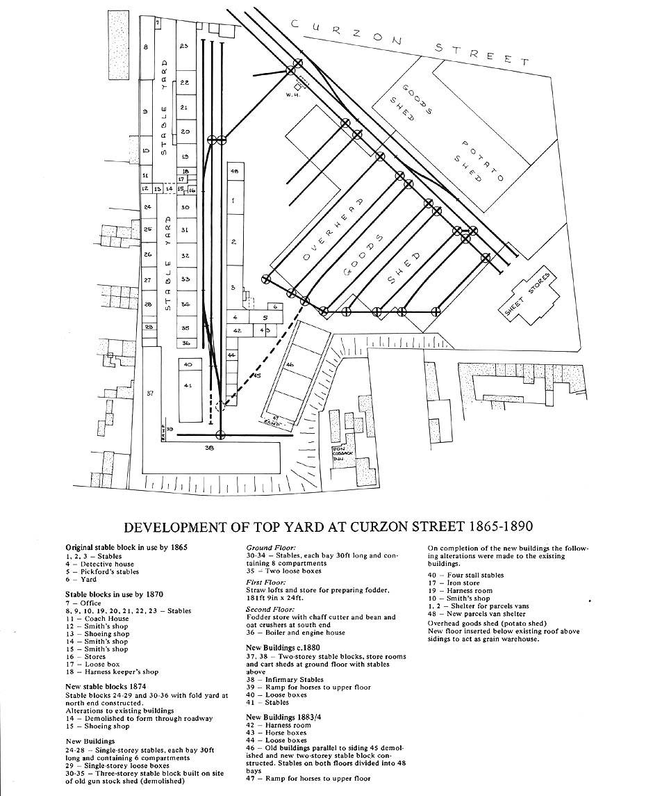 Curzon Street Goods Station Plan Showing The Development Of Potato Gun Diagram Good Lnwrcs2164
