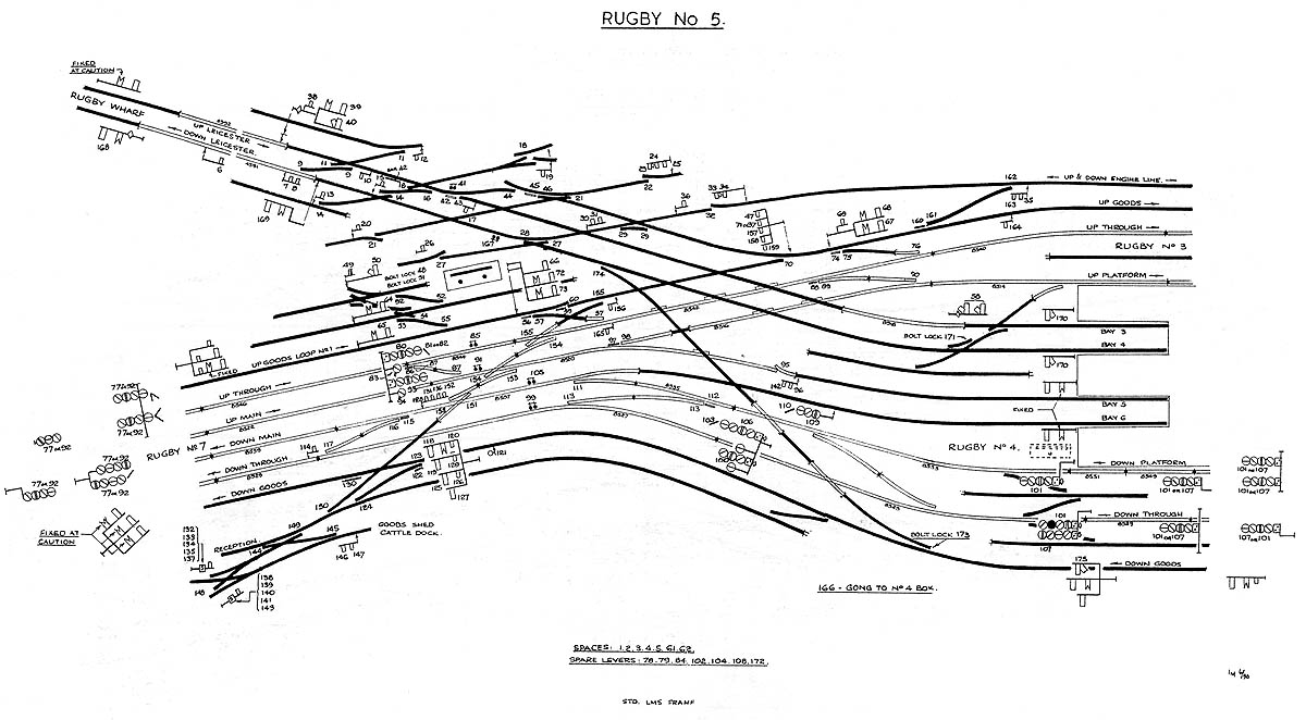 rugby no 5 signal cabin's track diagram showing the junction with the  former midland branch to