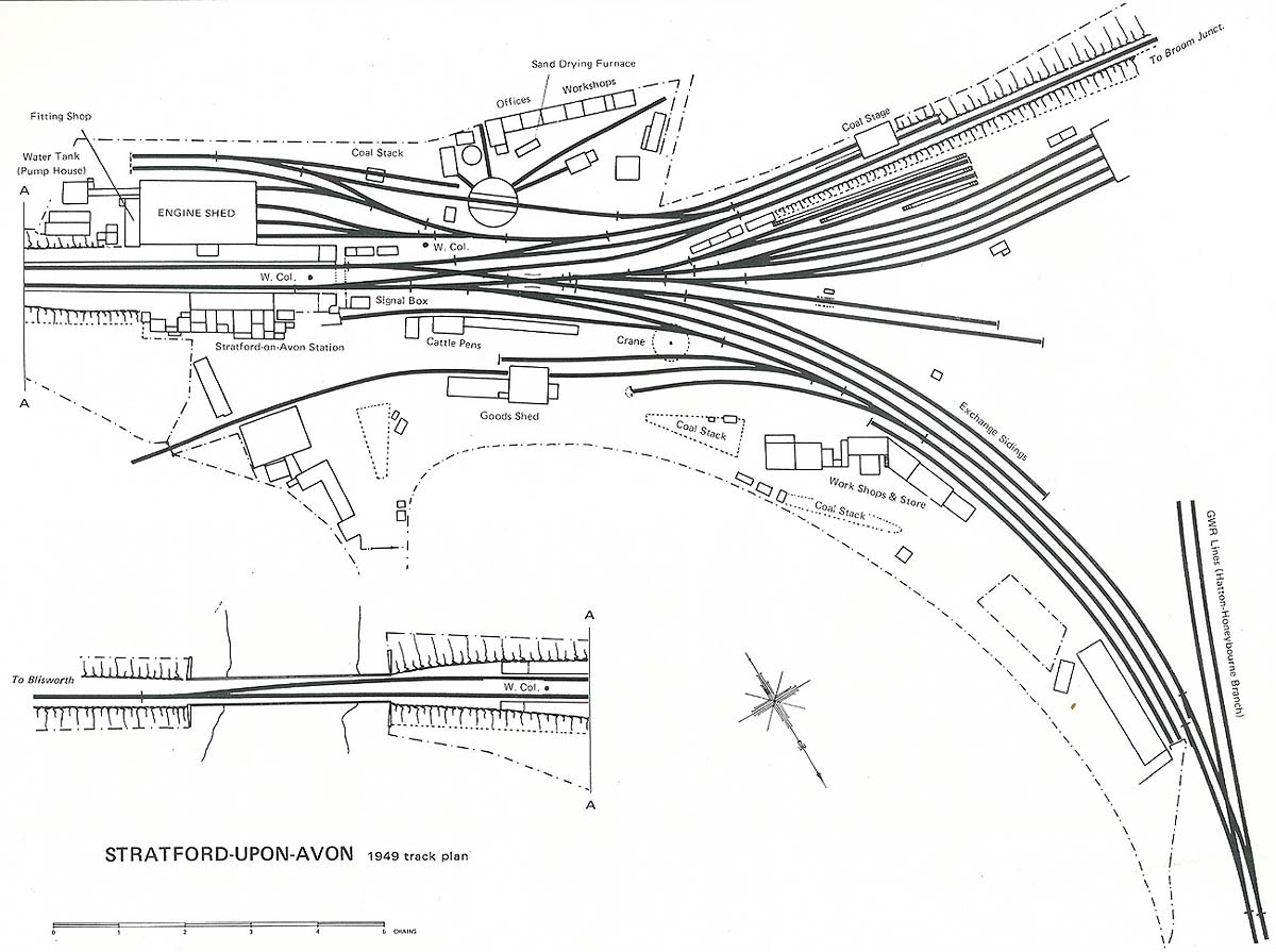 Stratford On Avon Shed A 1949 Schematic Track Plan Of Old Engine Town Station And Their Various